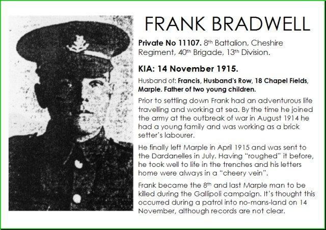 Frank Bradwell