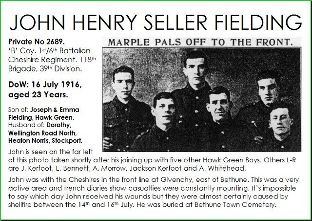 John Henry Seller Fielding