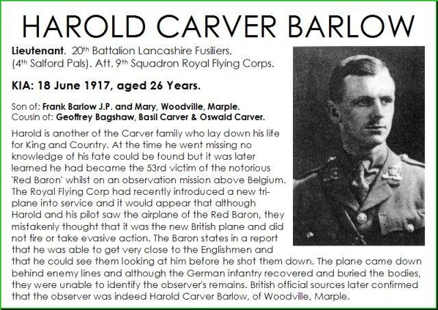 Harold Carver-Barlow